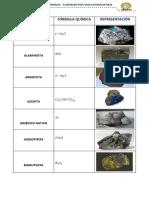 Formula y Nombre de Los Minerales