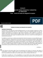 Teoria de niveles de desgaste de equipos (1).pdf