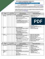 rac-apply-online-for-167-scientist-b-posts-advt-details-b55478.pdf