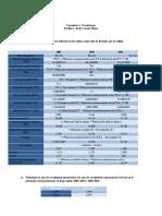 Taller 2 -FCE24- Medición Económica-convertido - Daniela Sierra y Maria Velasquez