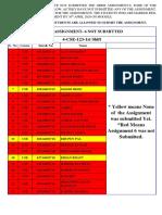 DEFAULTERS LIST DBMS ASSIGNMENT-6.pdf