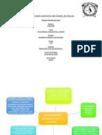 psicologia actividad de personalidad.docx