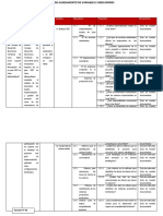 Matriz de alineamiento de variables e indicadores