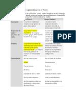 Instructivo uso de los espacios de cursos en Teams.pdf