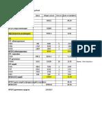 Облигации, ETF и ВДО