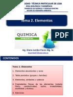 QA S2 B1