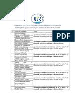 Grupos de Estudo didactica de Fisica IV