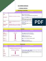 Modal verb chart x Ana.pdf