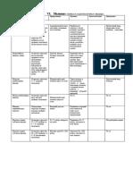 Таблица миология.doc