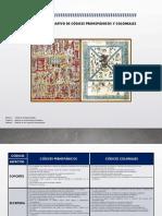 cuadro comparativo de codices