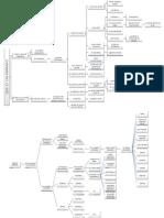 htt plataforma mapas conceptuales.pptx