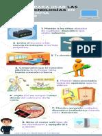 2. Infografia