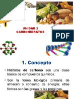Unidad 2 Carbohidratos