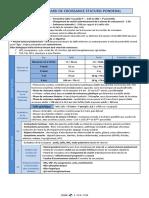 ITEM 51- RETARD DE CROISSANCE.pdf