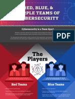 Cybersecurity Teams_ Red, Blue & Purple .pdf