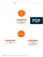 Mapa conceptual_UD3