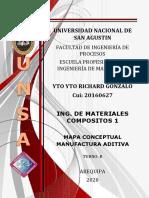 Mapa Conceptual Manufactura Aditiva