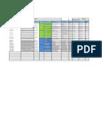 SM Ameer Project Stake Holder Register