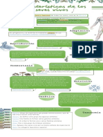 infografía caracteristicas de los seres vivos