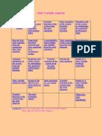 statevariable.pdf