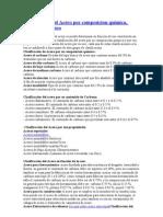 Clasificación del Acero por composicion quimica