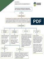 Diagrama de flujo- Práctica 1.docx