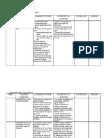Rancangan Tahunan Math Form 3