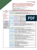 003 Le raisonnement et la décision en médecine. La médecine fondée sur des preuves (Evidence Based Medecine). La décision médicale partagée.pdf