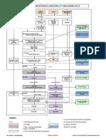 Annexe_10_Diagramme_fabrication_saucissons_A_cle5c9c1f.pdf