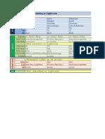 IPF6100 Printing in LR