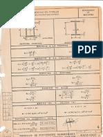 6.-Standares Propiedades Geometricas