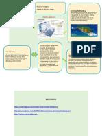 Infografía fuente de energía hidraulica
