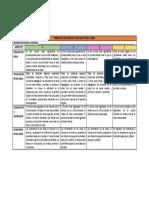 Rúbrica de Un Archivo Virtual de Partituras