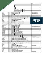 TEG_Unofficial_Planet_List.pdf