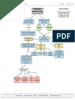 1. mapa conceptual psicologiA (1)