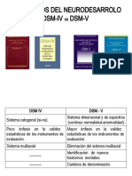 ppt  DIAGNOSTICODSM-IV-DSM-V (1)