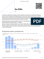 Clima Chincha Alta - meteoblue