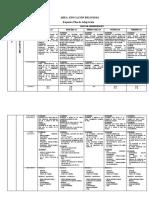 PLAN DE ADAPTACIÓN - ED. RELIGIOSA - ED. SECUNDARIA - 13 AL 17 DE ABRIL 2020