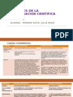 ENFOQUES DE LA INVESTIGACION CIENTIFICA_TRABA_ROMERO