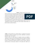 Análisis del gráficas del simulador_Postobon_Carlos Murgas