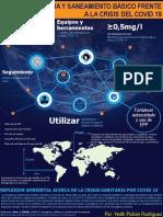 Infografia TTO de Aguas Residuales