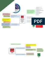 Estrutura-do-IPPF.pdf