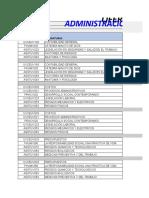 ADMINISTRACION EN SEGURIDAD Y SALUD EN EL TRABAJO CUATRIMESTRAL-URB (1)