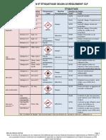 etiquetage-classification hazmat.pdf