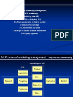 3  KEY marketing concepts