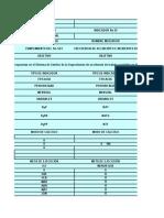 indicadores_salud_ocupacional
