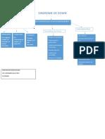 sindrome de down y displasia ectodermica medicina (1)