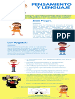 infografia pensamiento y lenguaje