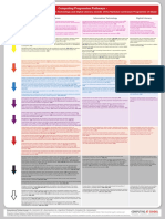 V2_Progression_Pathways_by_CS__IT_and_DL-with-CT-refs.pdf