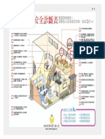 研析圖:論都市集合住宅社區防火議題之探討:長者居家消防安全診斷表